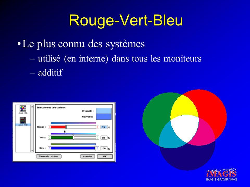 Rouge-Vert-Bleu Le plus connu des systèmes