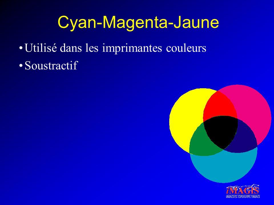 Cyan-Magenta-Jaune Utilisé dans les imprimantes couleurs Soustractif
