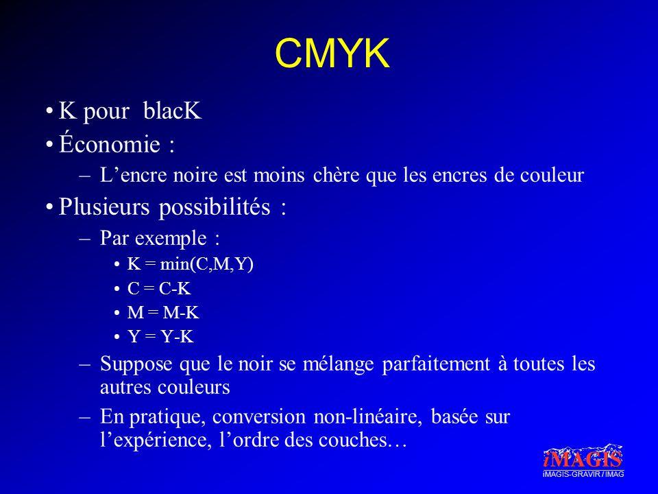 CMYK K pour blacK Économie : Plusieurs possibilités :