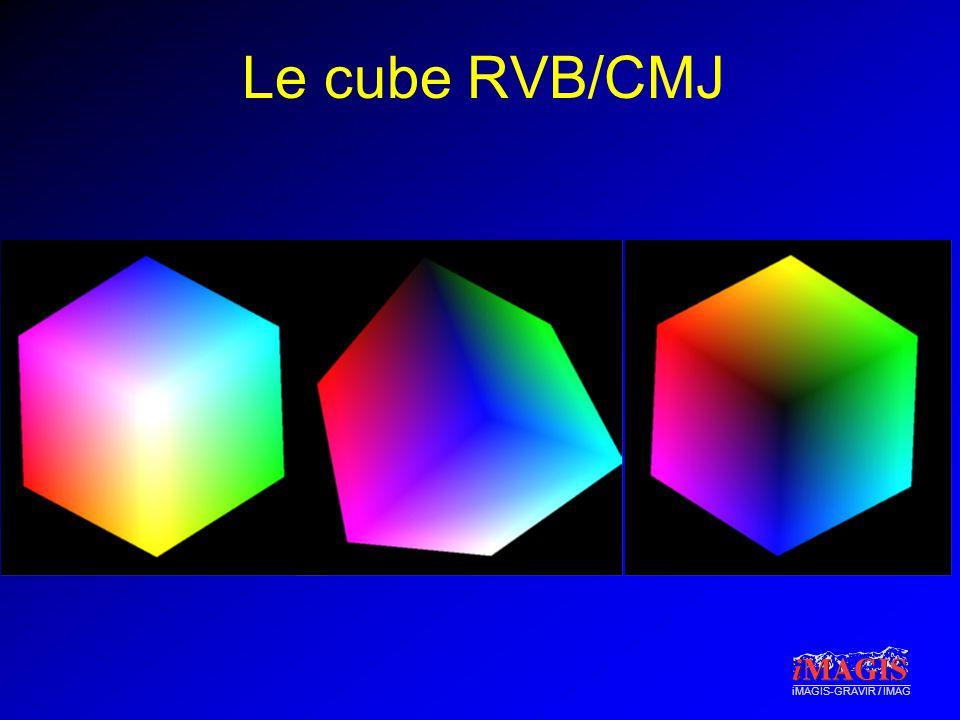 Le cube RVB/CMJ