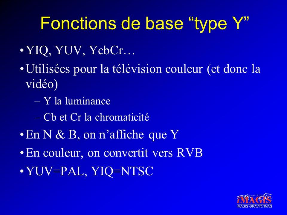 Fonctions de base type Y