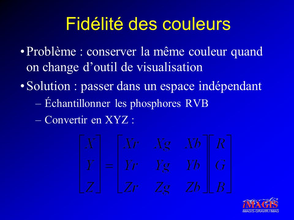 Fidélité des couleurs Problème : conserver la même couleur quand on change d'outil de visualisation.