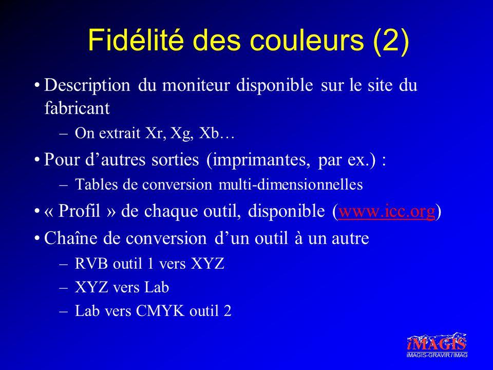 Fidélité des couleurs (2)