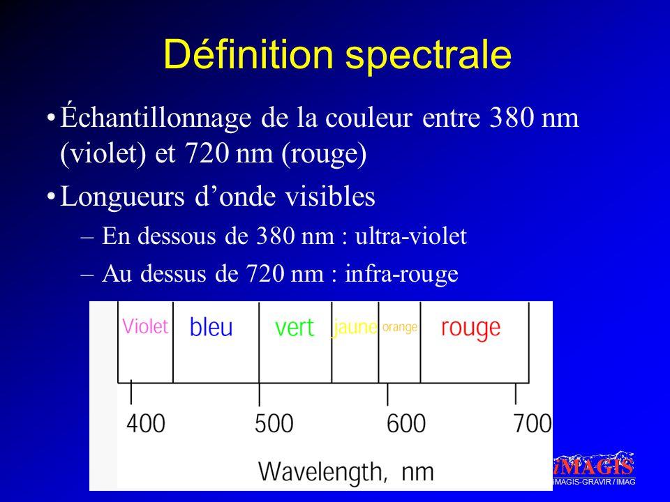 Définition spectrale Échantillonnage de la couleur entre 380 nm (violet) et 720 nm (rouge) Longueurs d'onde visibles.