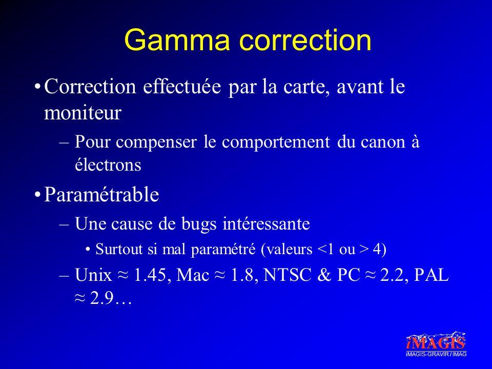 Gamma correction Correction effectuée par la carte, avant le moniteur