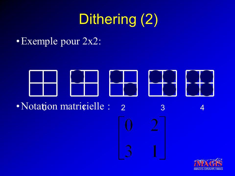Dithering (2) Exemple pour 2x2: Notation matricielle : 1 2 3 4