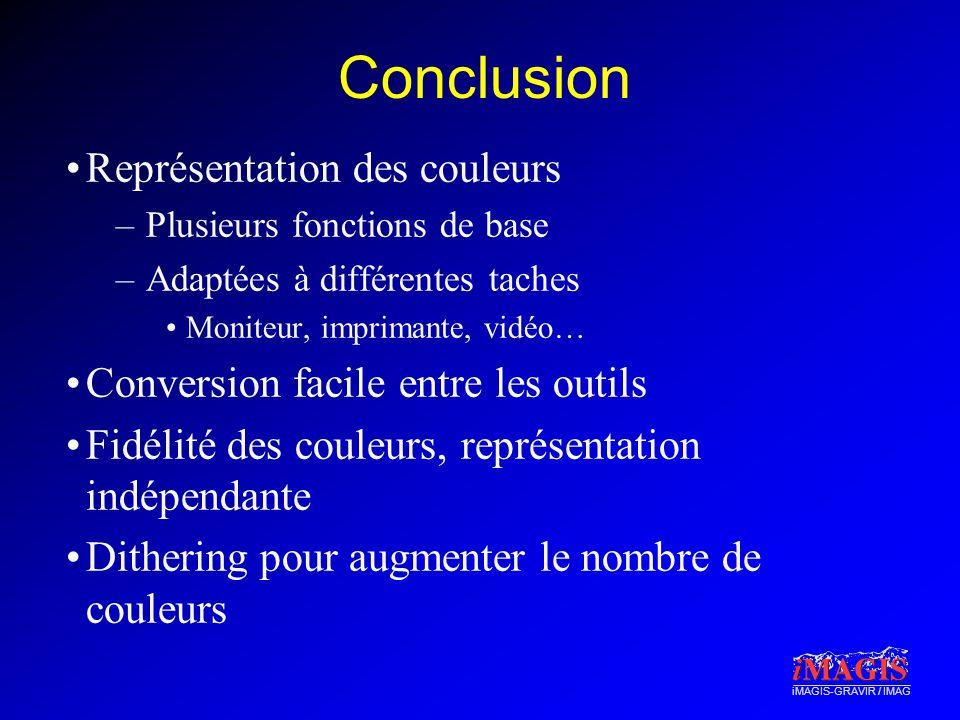 Conclusion Représentation des couleurs