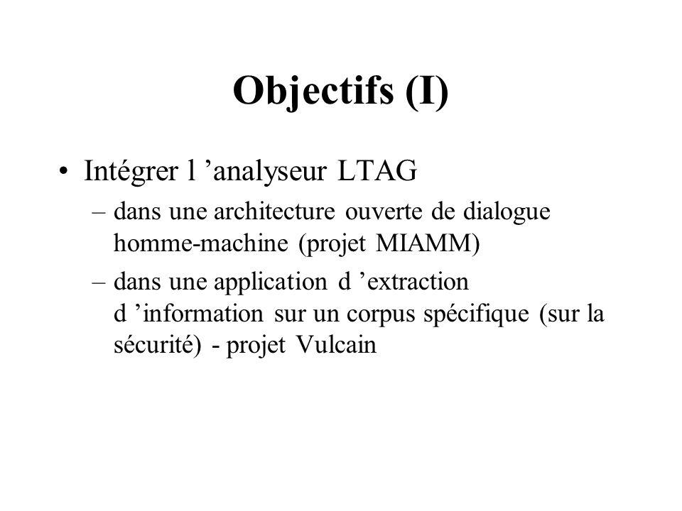 Objectifs (I) Intégrer l 'analyseur LTAG