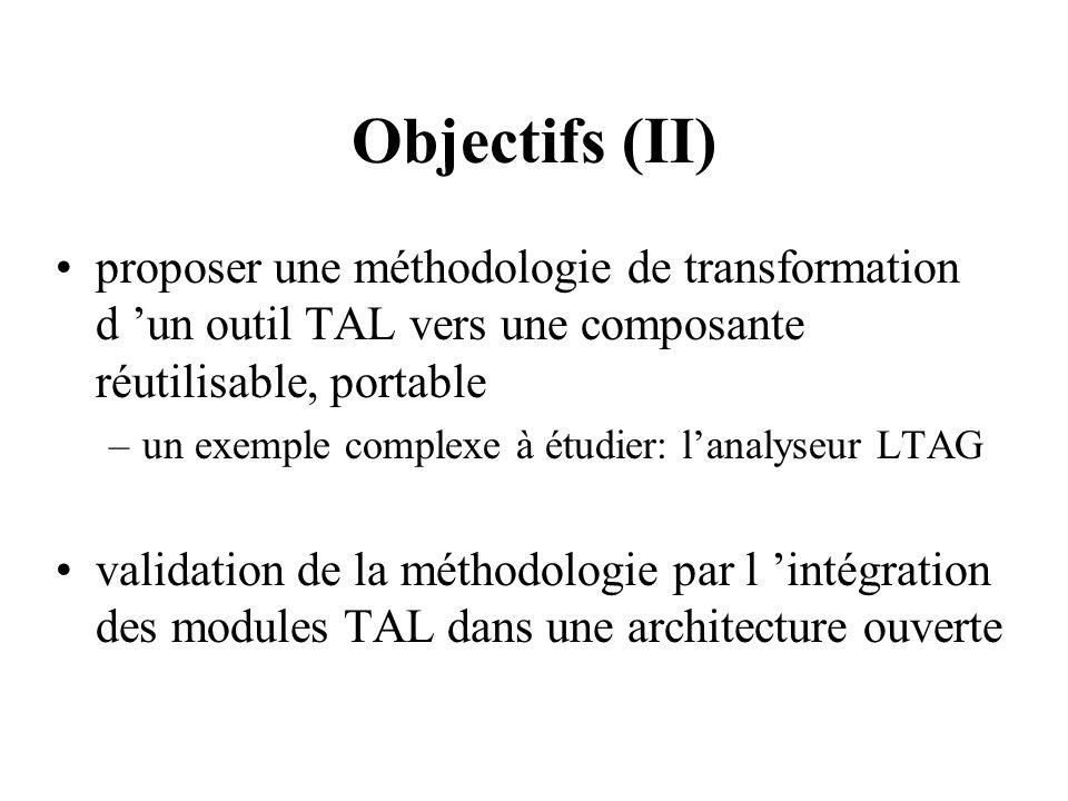Objectifs (II) proposer une méthodologie de transformation d 'un outil TAL vers une composante réutilisable, portable.