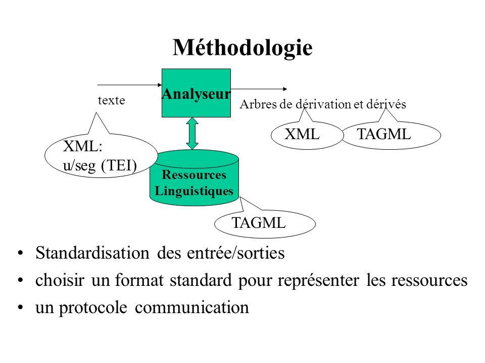 Méthodologie Standardisation des entrée/sorties
