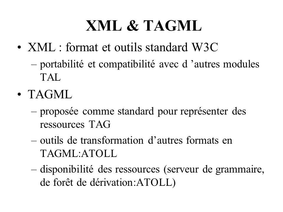 XML & TAGML XML : format et outils standard W3C TAGML