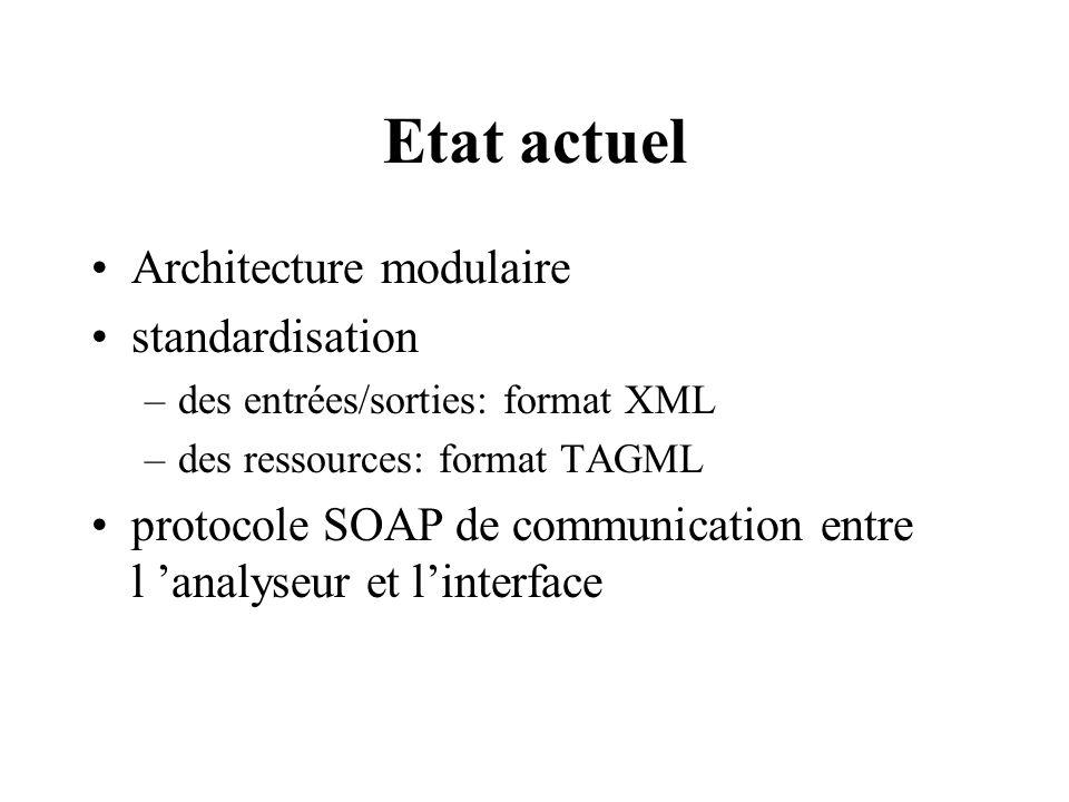 Etat actuel Architecture modulaire standardisation