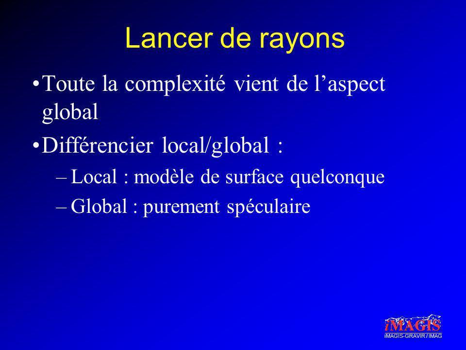 Lancer de rayons Toute la complexité vient de l'aspect global