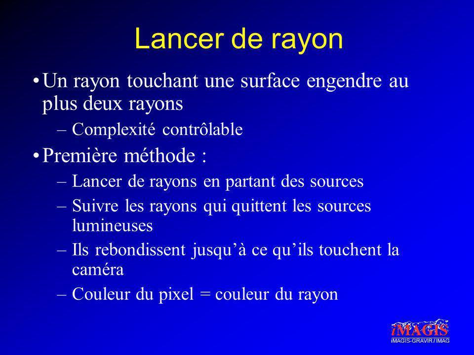 Lancer de rayon Un rayon touchant une surface engendre au plus deux rayons. Complexité contrôlable.