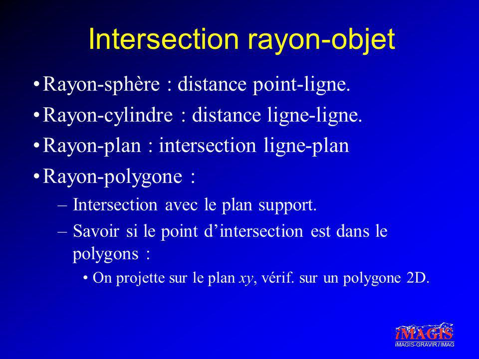 Intersection rayon-objet