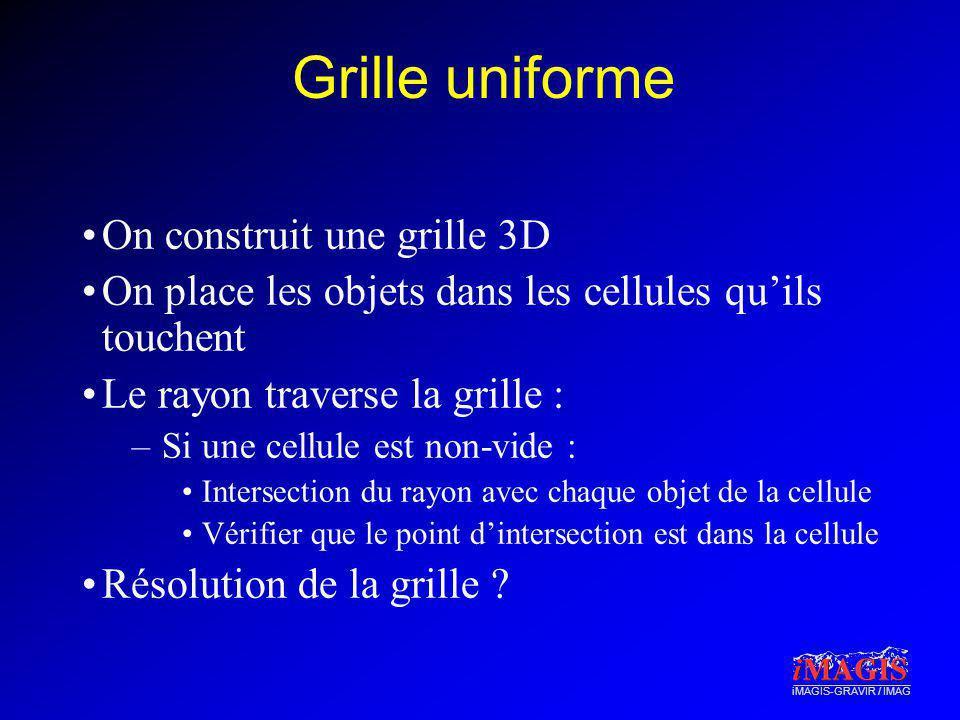 Grille uniforme On construit une grille 3D