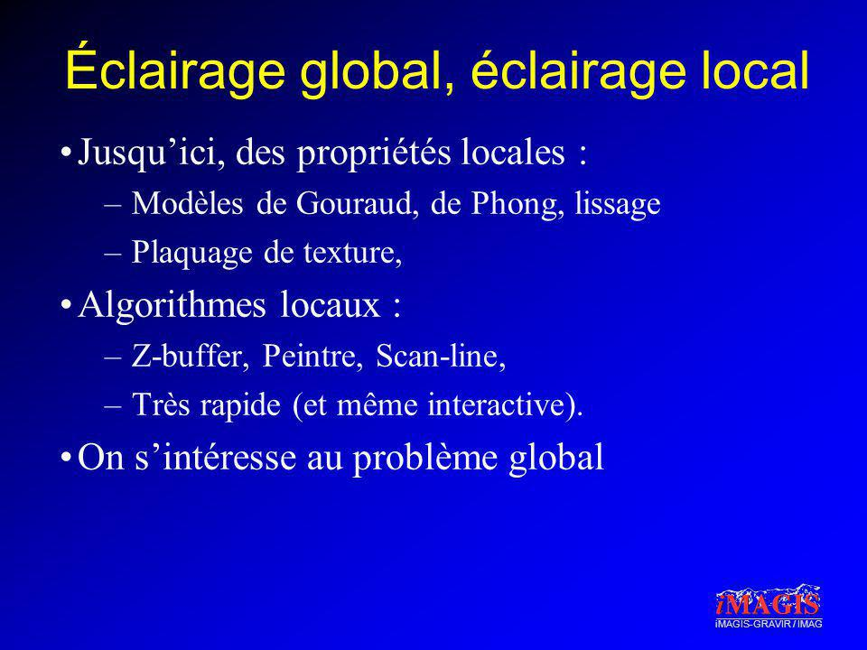 Éclairage global, éclairage local
