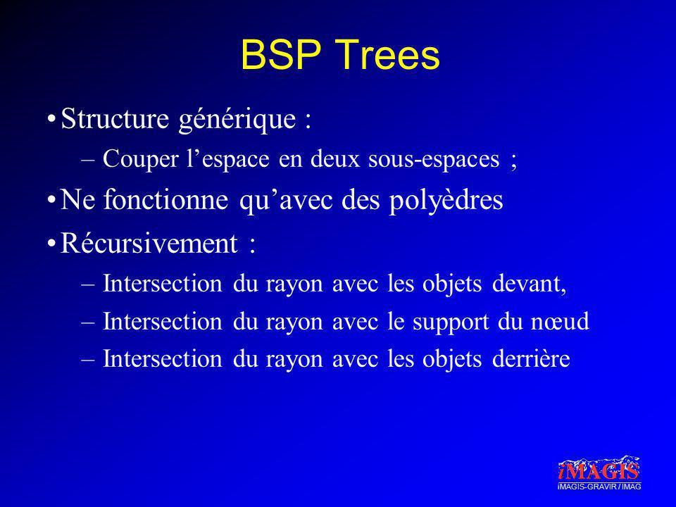 BSP Trees Structure générique : Ne fonctionne qu'avec des polyèdres