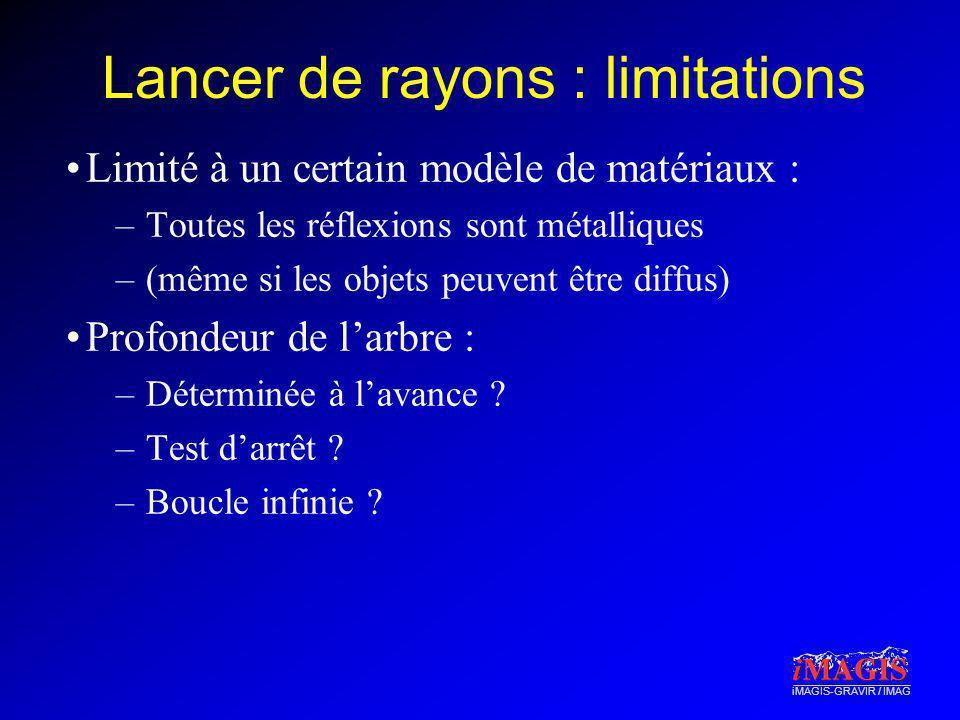 Lancer de rayons : limitations