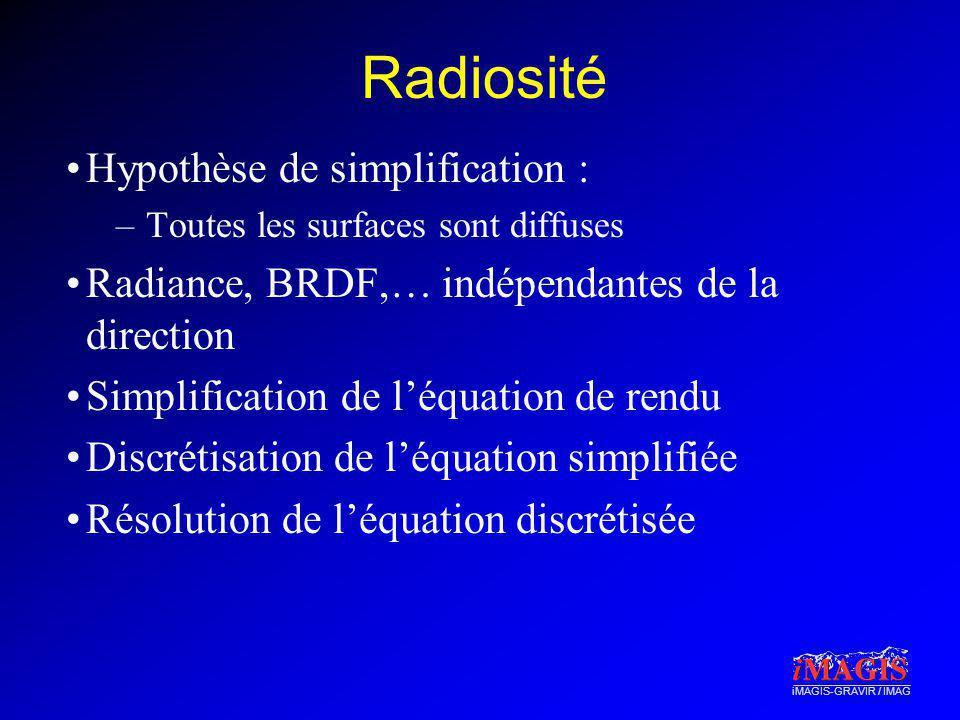 Radiosité Hypothèse de simplification :