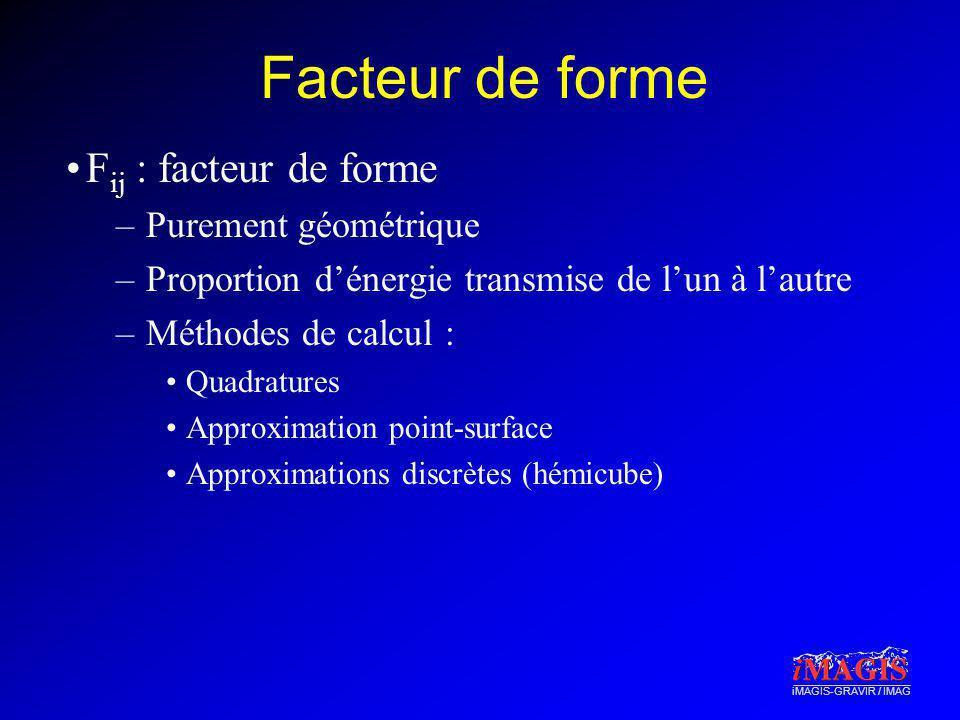 Facteur de forme Fij : facteur de forme Purement géométrique