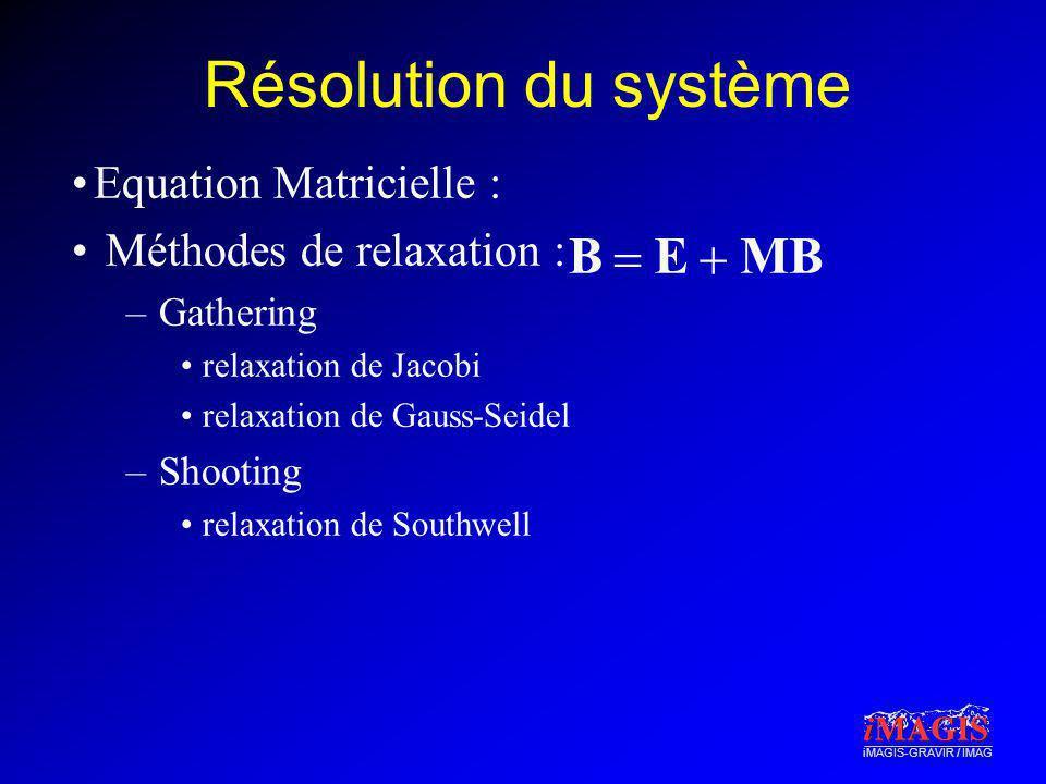Résolution du système B  E  MB Equation Matricielle :