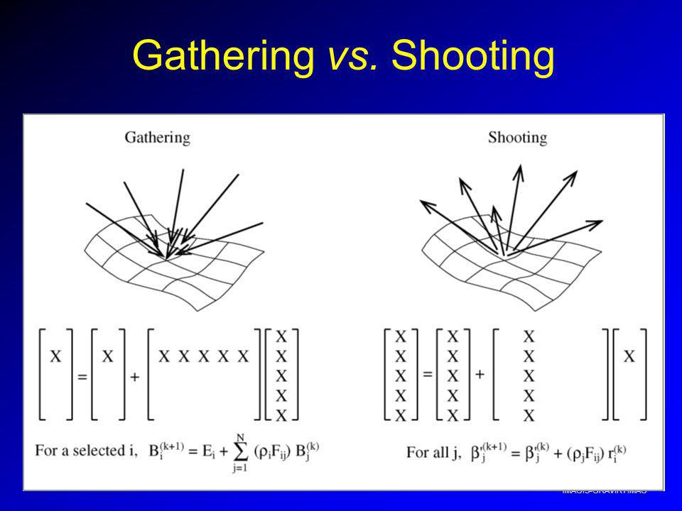 Gathering vs. Shooting
