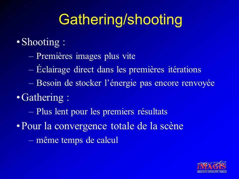 Gathering/shooting Shooting : Gathering :