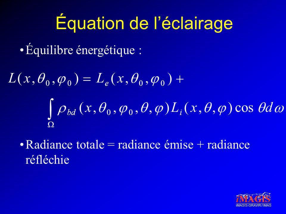 Équation de l'éclairage
