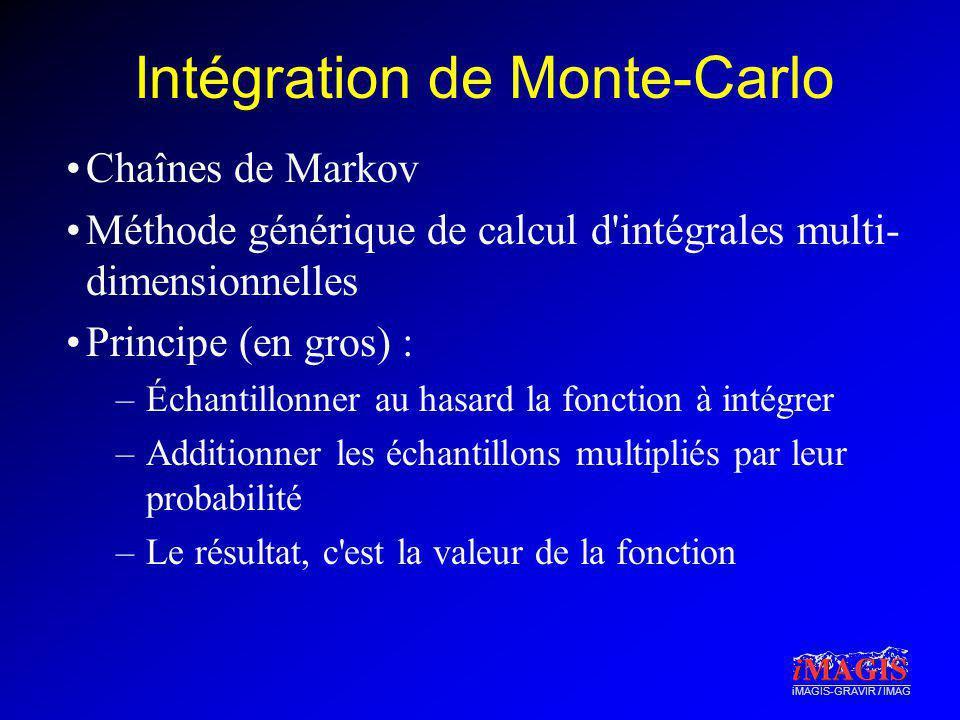 Intégration de Monte-Carlo