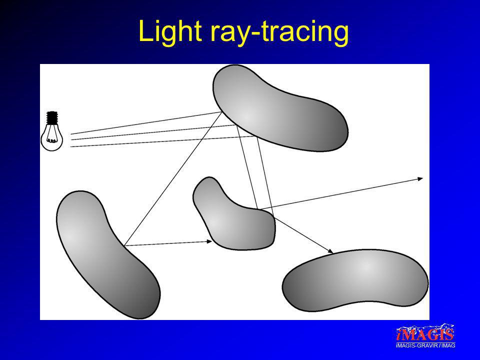 Light ray-tracing