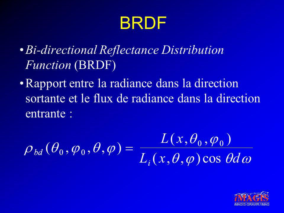 BRDF Bi-directional Reflectance Distribution Function (BRDF)