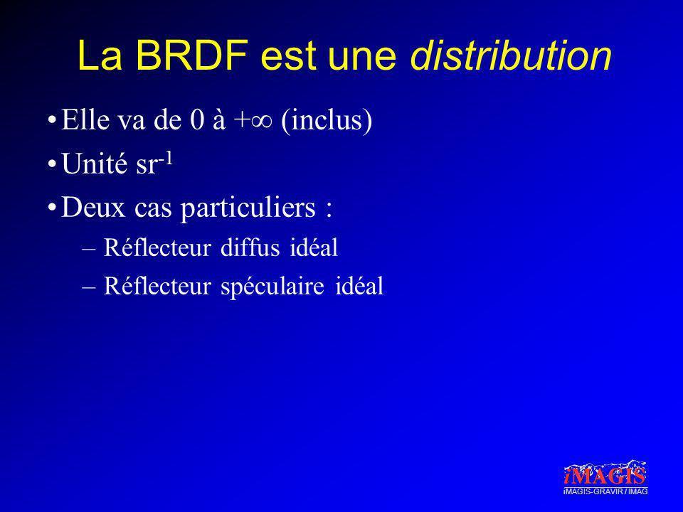 La BRDF est une distribution