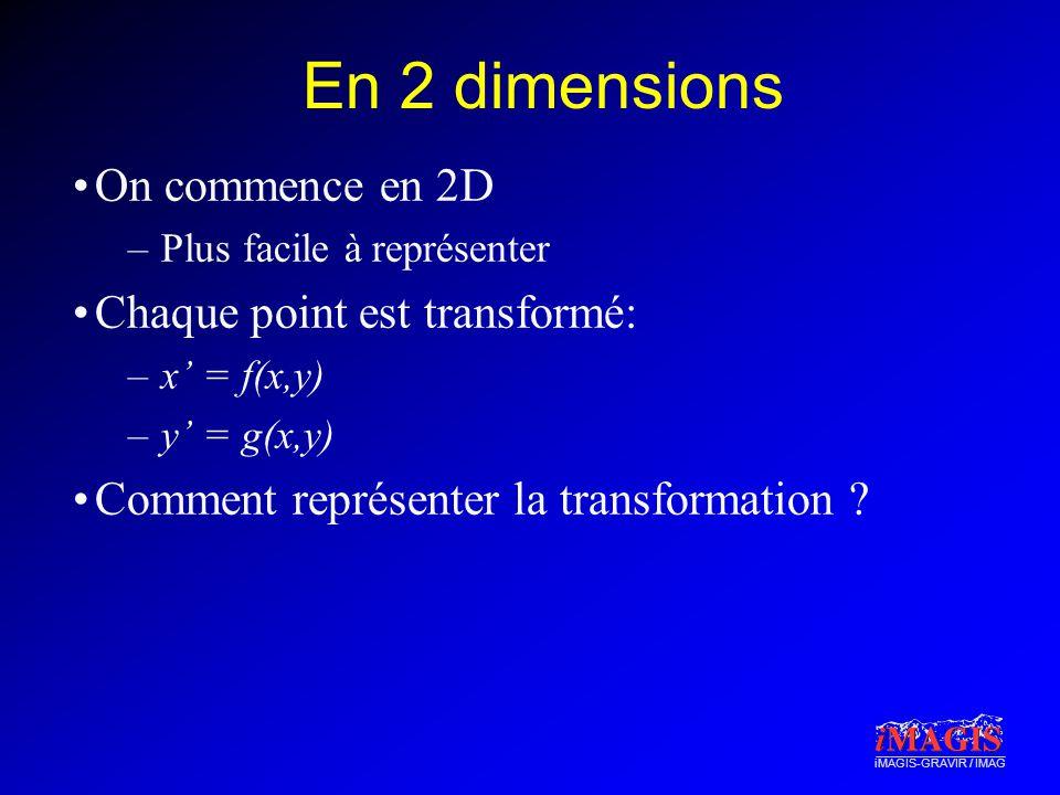 En 2 dimensions On commence en 2D Chaque point est transformé: