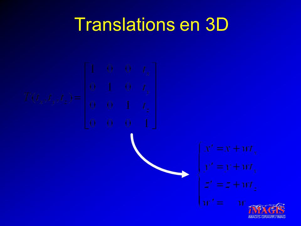 Translations en 3D