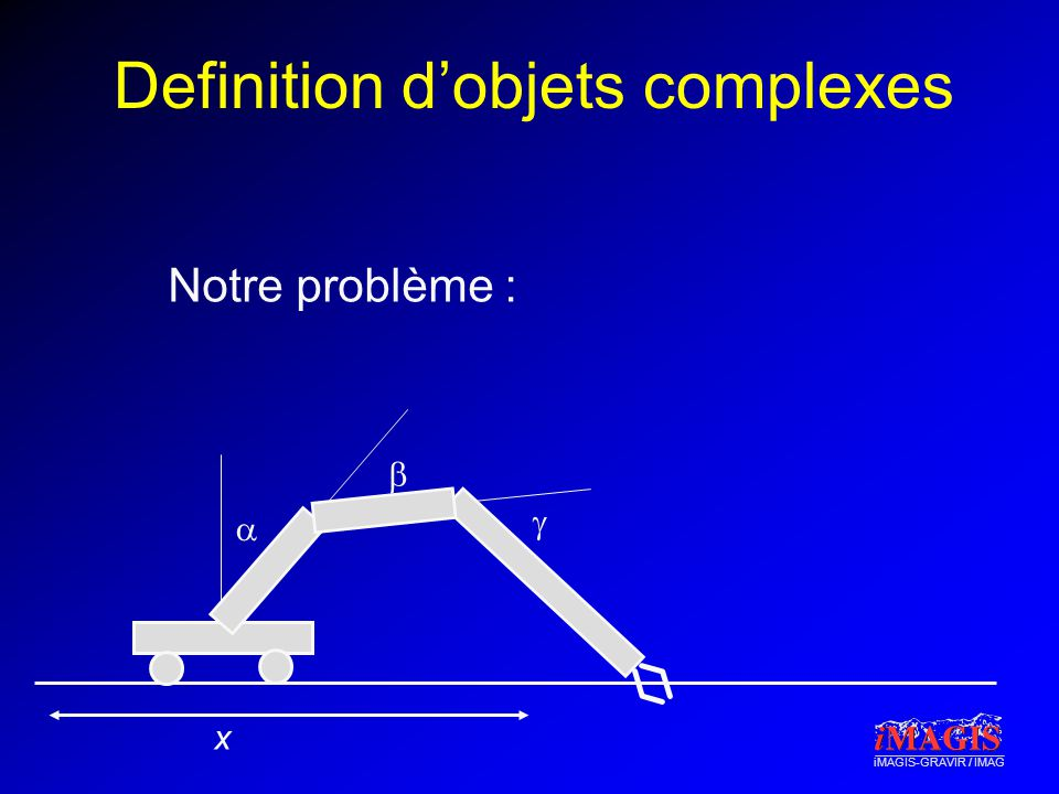 Definition d'objets complexes