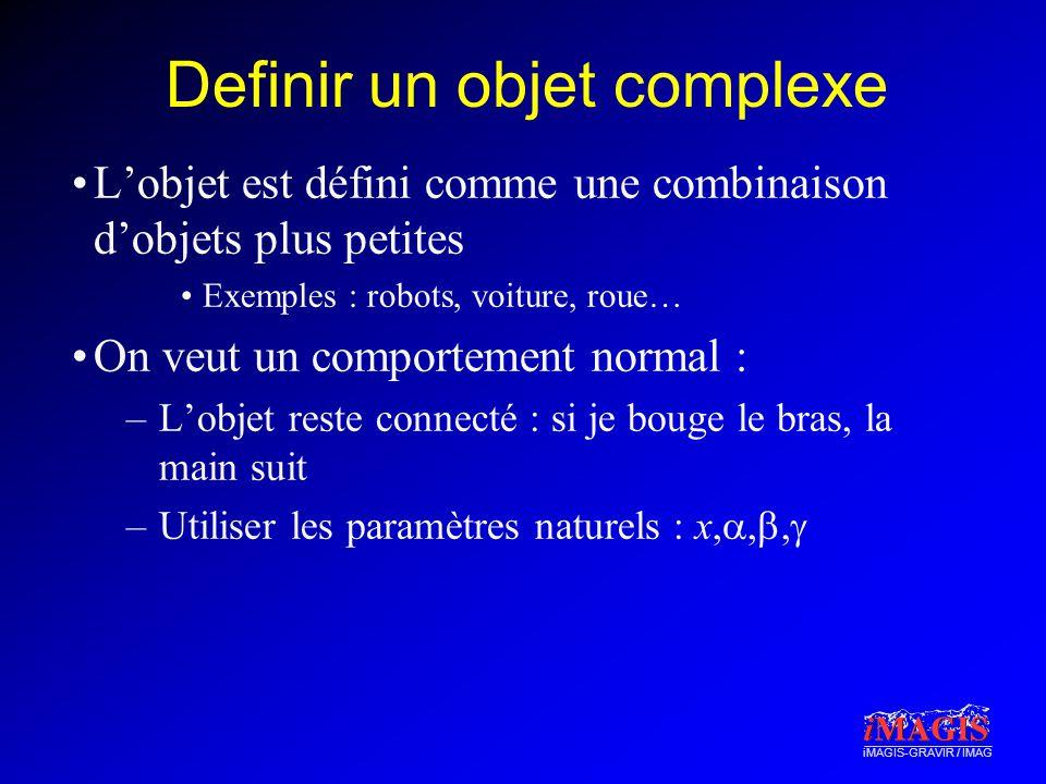 Definir un objet complexe