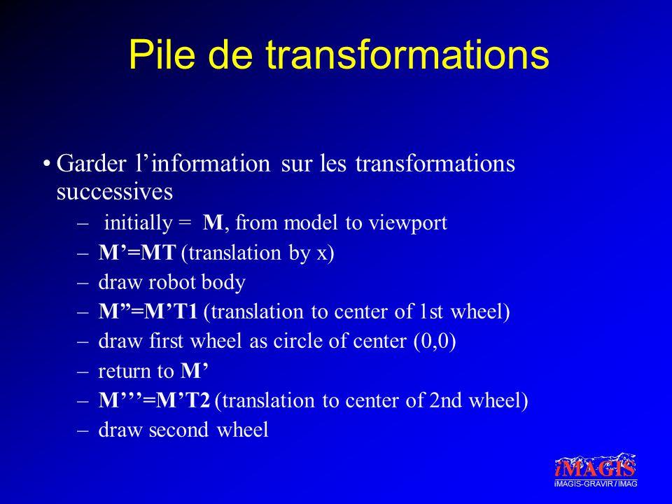 Pile de transformations