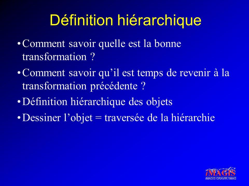 Définition hiérarchique