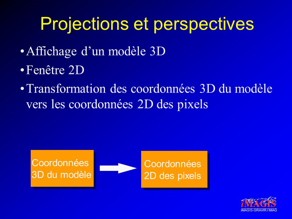 Projections et perspectives