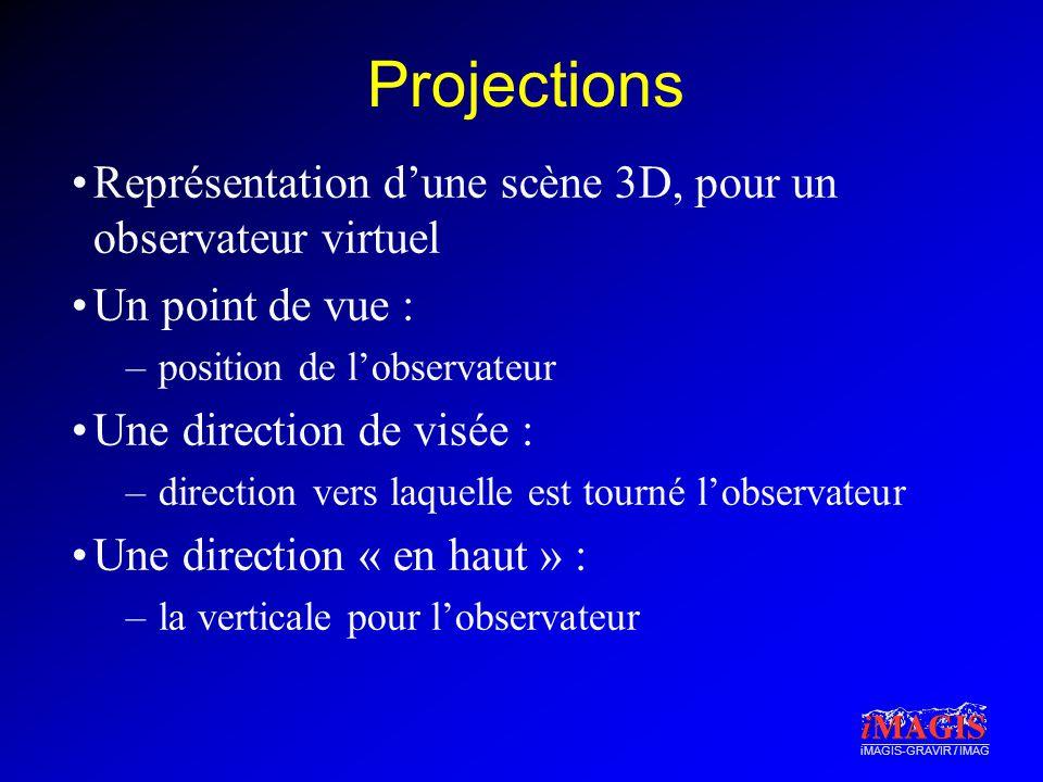Projections Représentation d'une scène 3D, pour un observateur virtuel