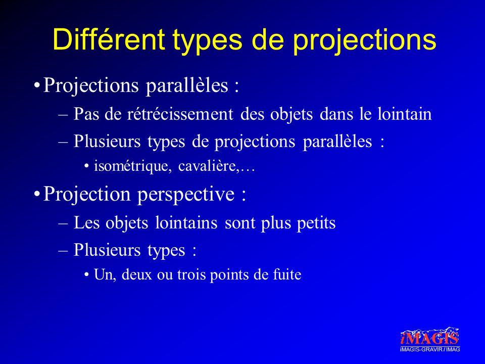 Différent types de projections