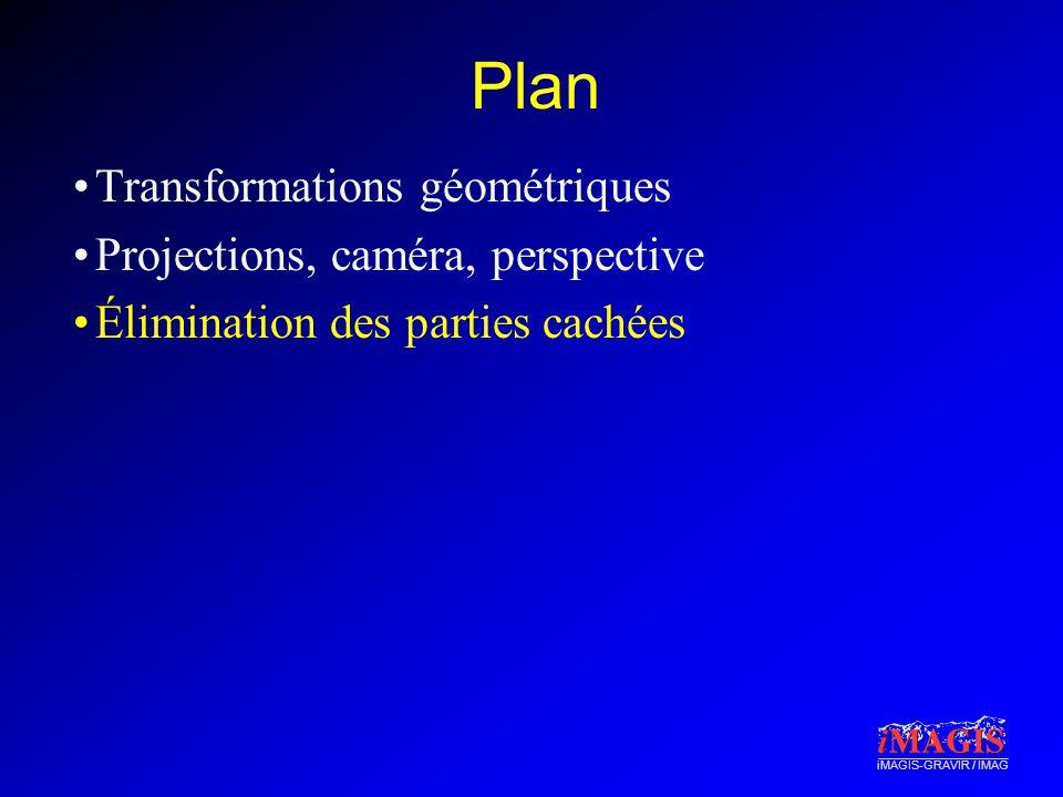 Plan Transformations géométriques Projections, caméra, perspective