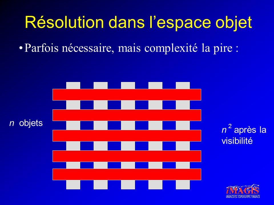 Résolution dans l'espace objet
