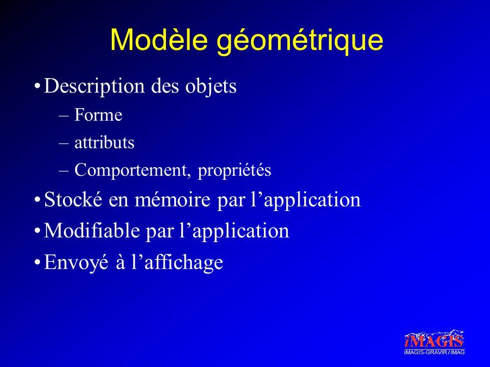 Modèle géométrique Description des objets