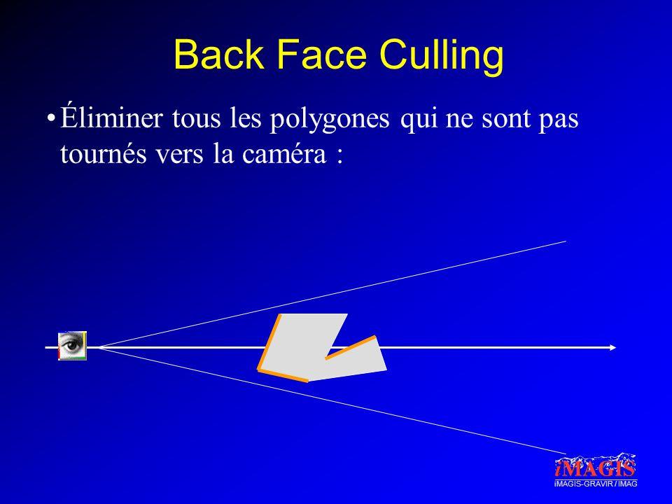 Back Face Culling Éliminer tous les polygones qui ne sont pas tournés vers la caméra :