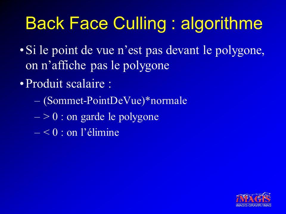 Back Face Culling : algorithme