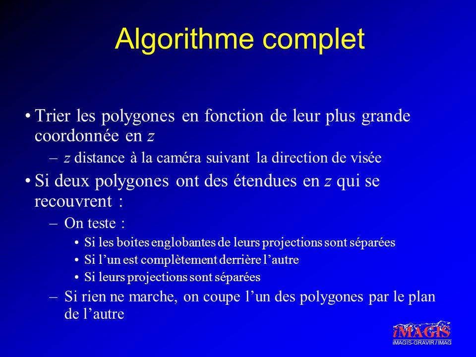 Algorithme complet Trier les polygones en fonction de leur plus grande coordonnée en z. z distance à la caméra suivant la direction de visée.