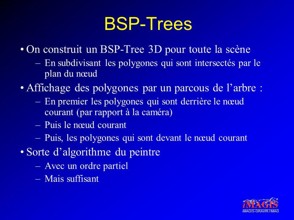 BSP-Trees On construit un BSP-Tree 3D pour toute la scène