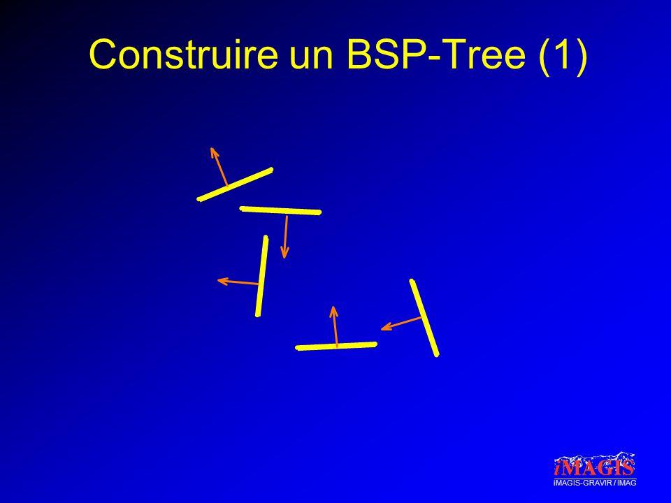 Construire un BSP-Tree (1)